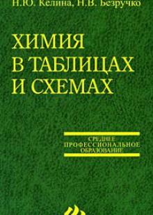 Обложка книги  - Химия в таблицах и схемах