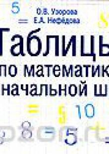 Обложка книги  - Таблицы по математике для начальной школы